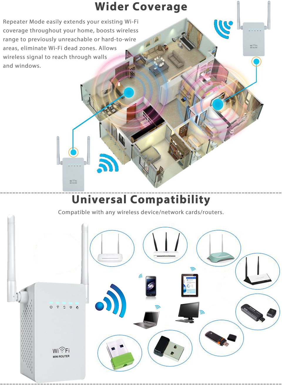 Mbps Wireless Range Extender Wifi Repeater Signal Booster Network Router Ebay