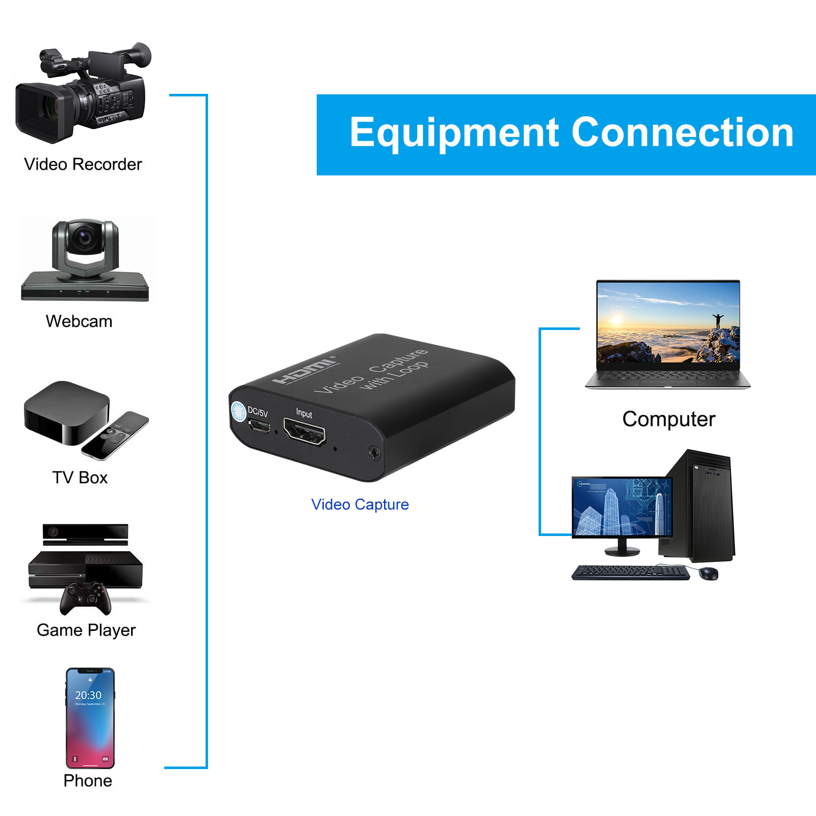 1080p-60fps-HDMI-Video-Digtal-Capture-Card-Recorder-for-Streaming-Meeting-Game thumbnail 2