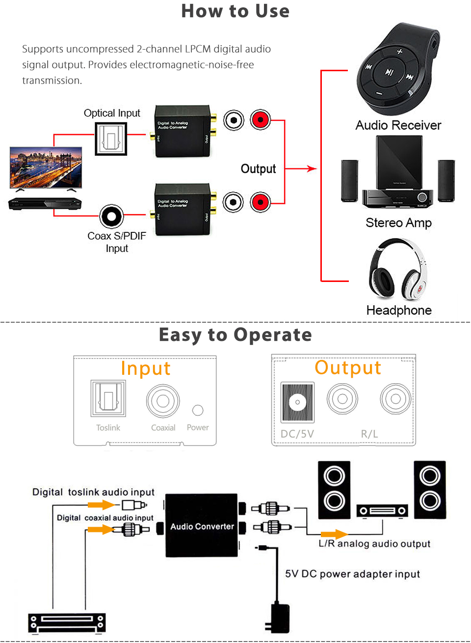 optical coaxial toslink digital to analog audio converter
