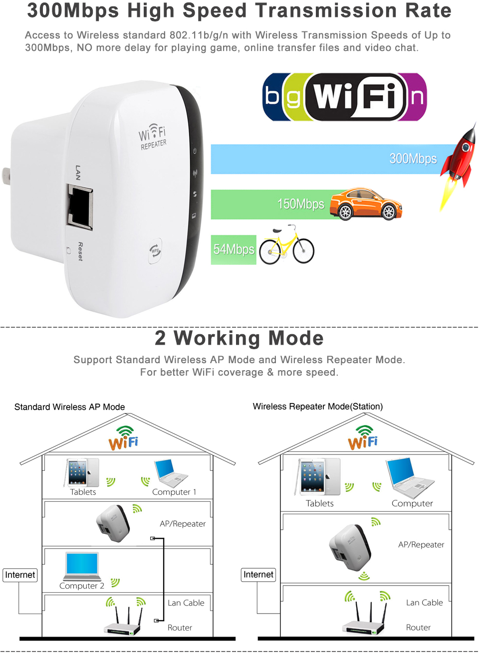 300Mbps Wireless-N WiFi Repeater AP Router Range Signal