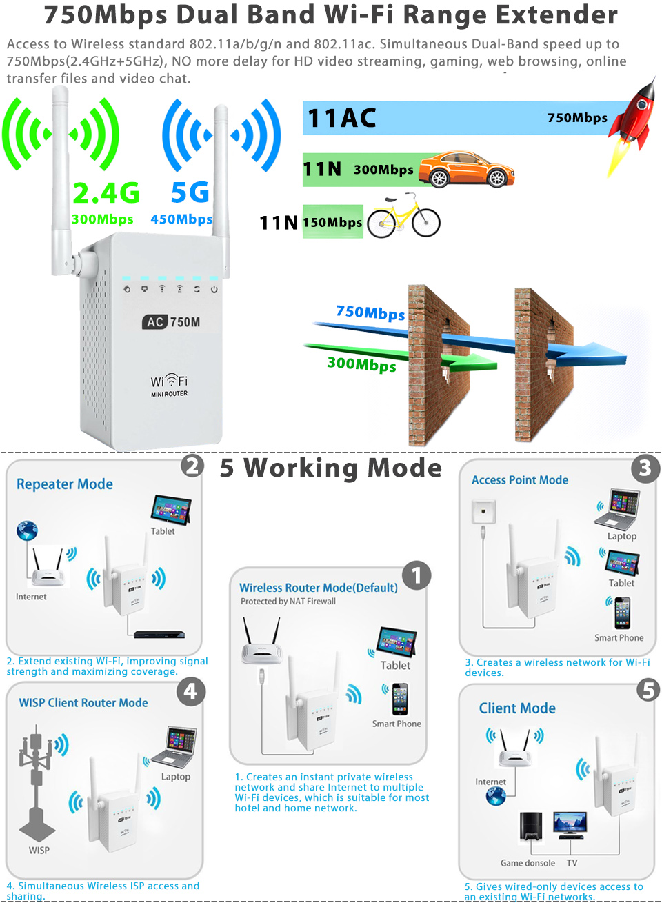 750mbps Dual Band 2 4 5ghz Wireless Range Extender Wifi
